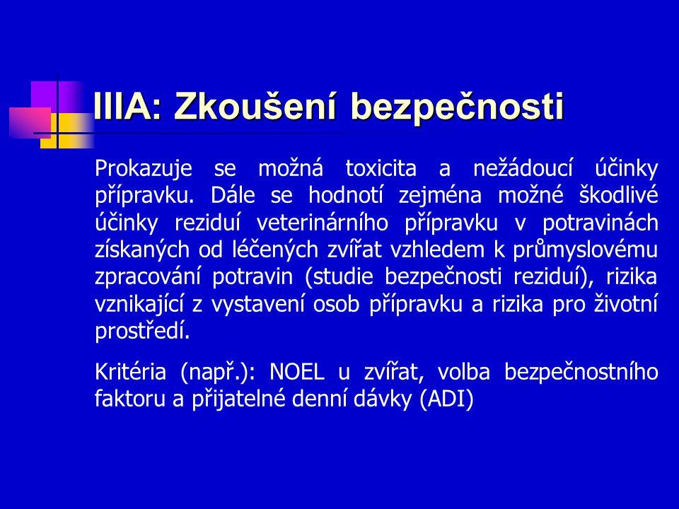 IIIA: Zkoušení bezpečnosti