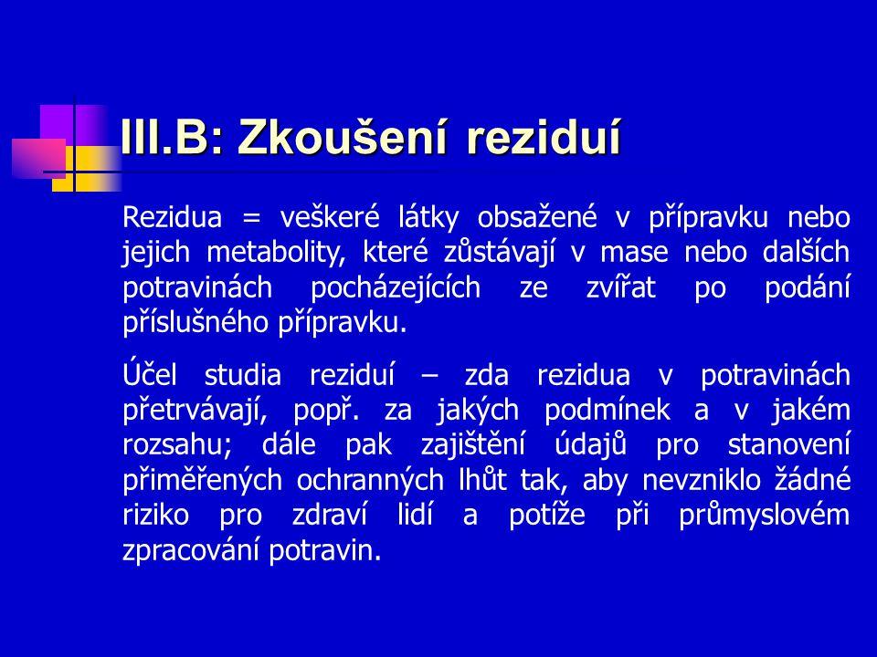 III.B: Zkoušení reziduí