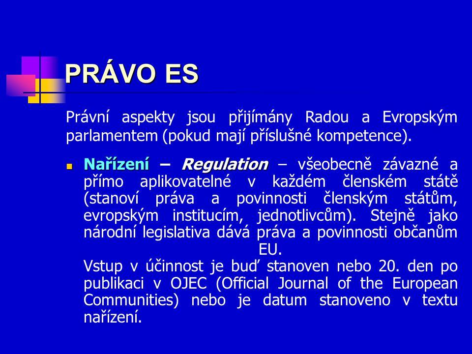 PRÁVO ES Právní aspekty jsou přijímány Radou a Evropským parlamentem (pokud mají příslušné kompetence).