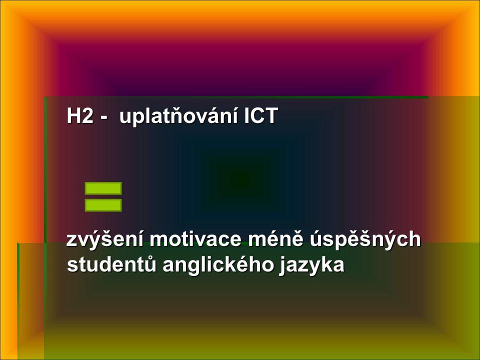 H2 - uplatňování ICT zvýšení motivace méně úspěšných studentů anglického jazyka
