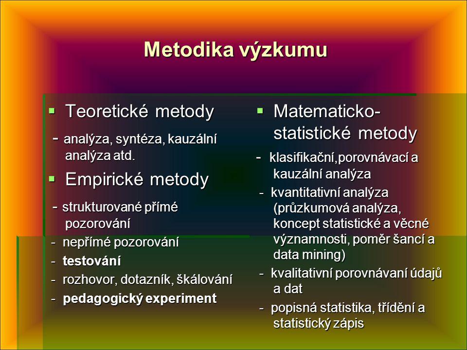Metodika výzkumu Teoretické metody