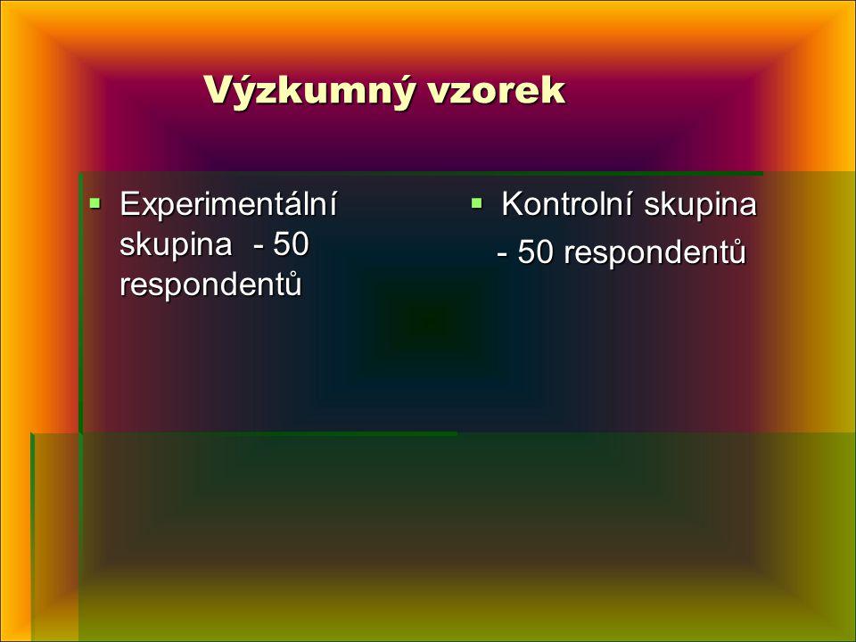 Výzkumný vzorek Experimentální skupina - 50 respondentů