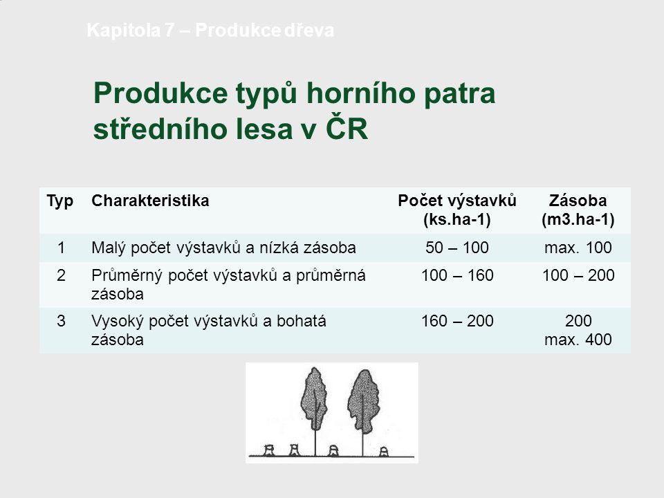 Produkce typů horního patra středního lesa v ČR