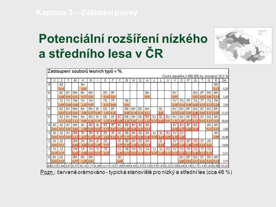Potenciální rozšíření nízkého a středního lesa v ČR