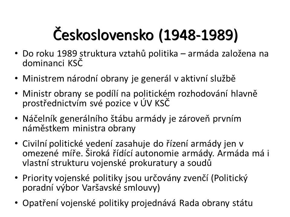 Československo (1948-1989) Do roku 1989 struktura vztahů politika – armáda založena na dominanci KSČ.