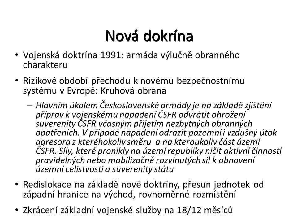 Nová dokrína Vojenská doktrína 1991: armáda výlučně obranného charakteru.