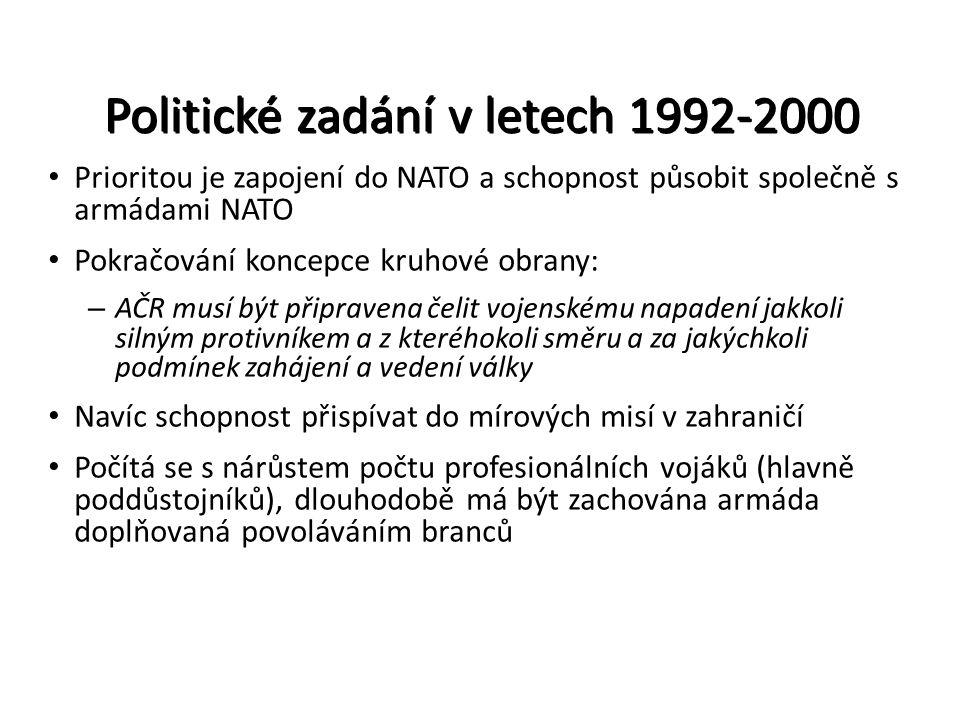 Politické zadání v letech 1992-2000