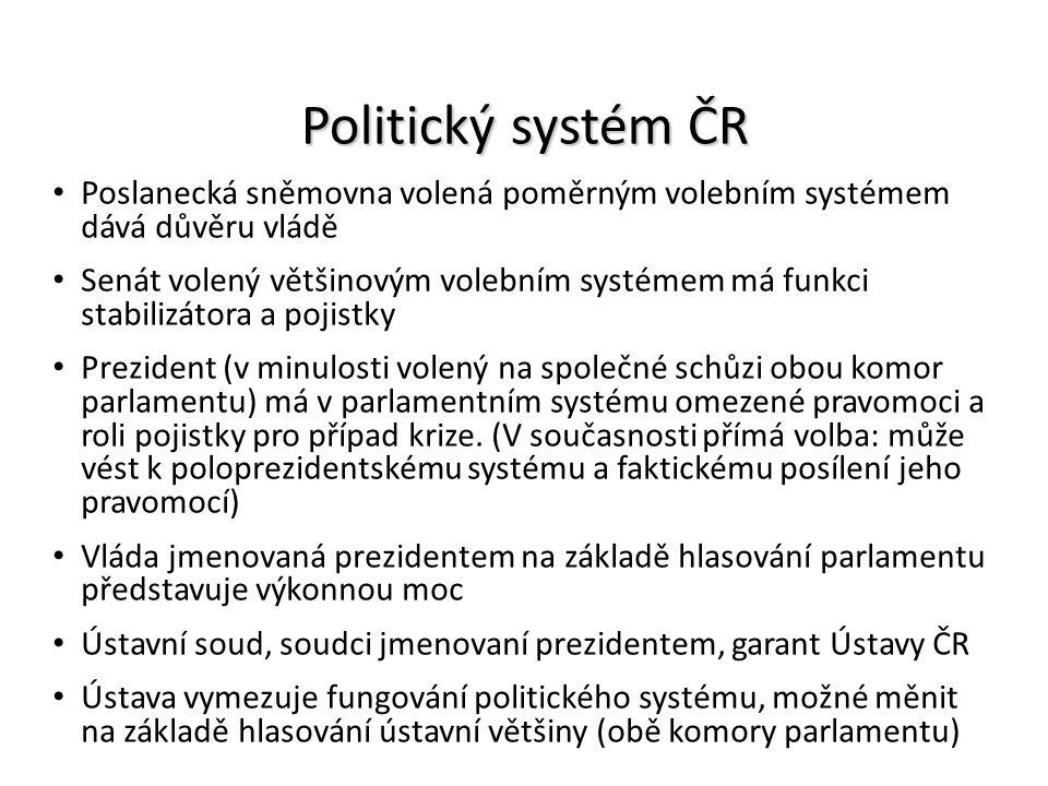 Politický systém ČR Poslanecká sněmovna volená poměrným volebním systémem dává důvěru vládě.