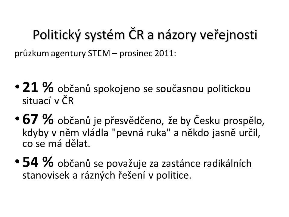 Politický systém ČR a názory veřejnosti