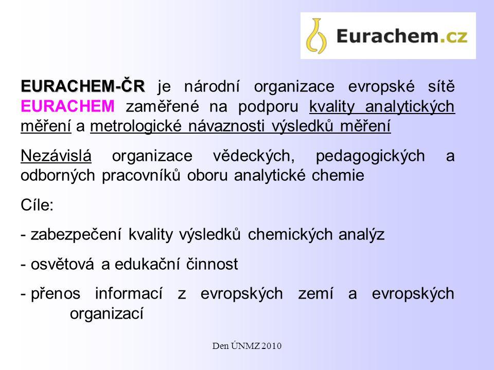 zabezpečení kvality výsledků chemických analýz