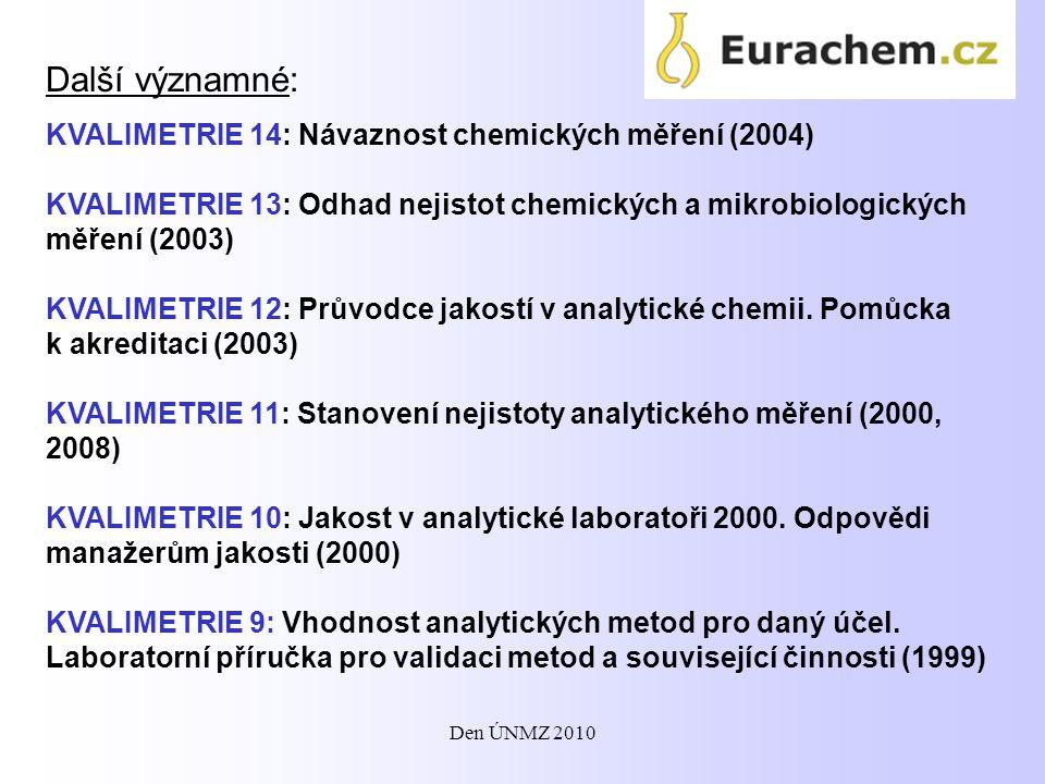 Další významné: KVALIMETRIE 14: Návaznost chemických měření (2004)