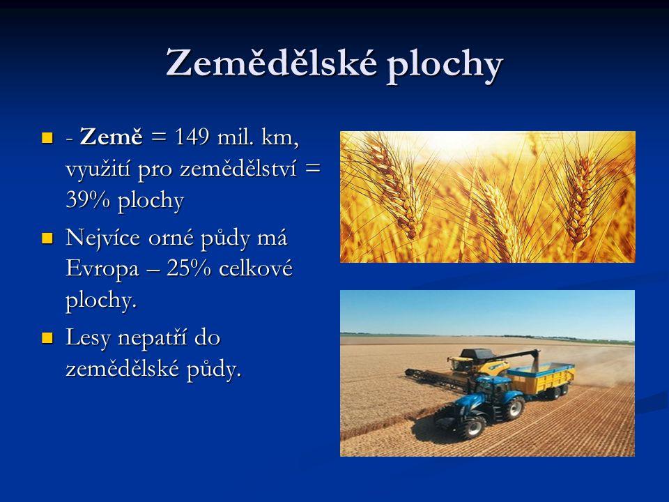 Zemědělské plochy - Země = 149 mil. km, využití pro zemědělství = 39% plochy. Nejvíce orné půdy má Evropa – 25% celkové plochy.