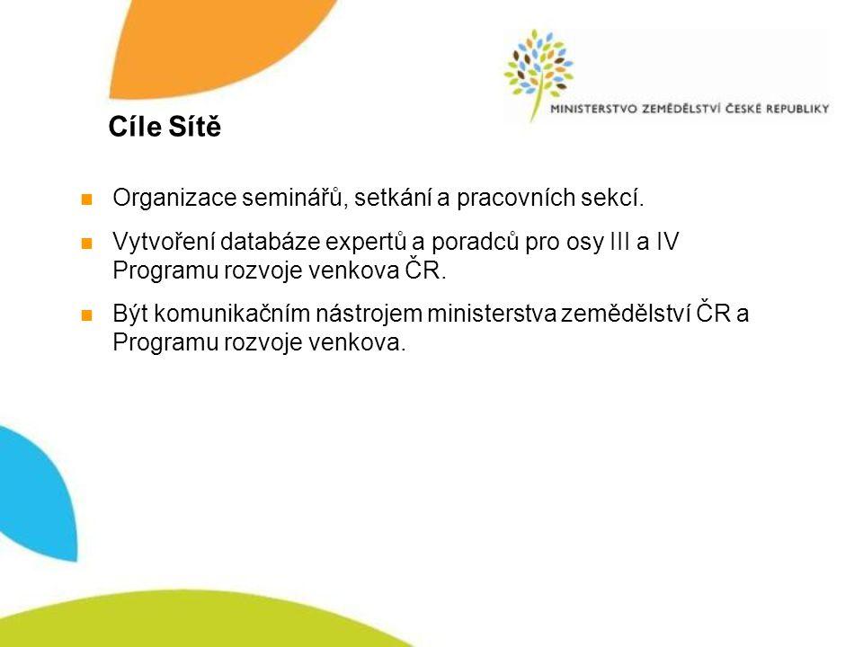 Cíle Sítě Organizace seminářů, setkání a pracovních sekcí.