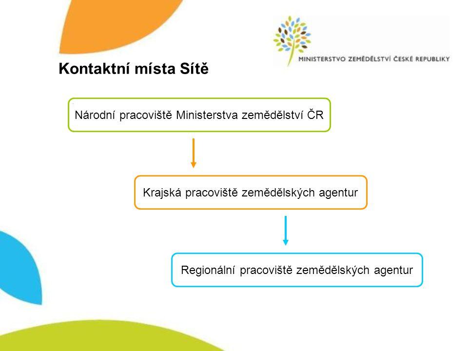 Kontaktní místa Sítě Národní pracoviště Ministerstva zemědělství ČR