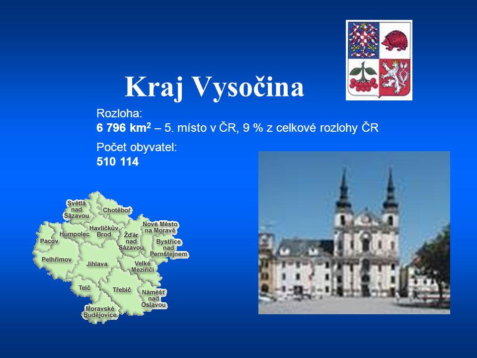Kraj Vysočina Rozloha: 6 796 km2 – 5. místo v ČR, 9 % z celkové rozlohy ČR.