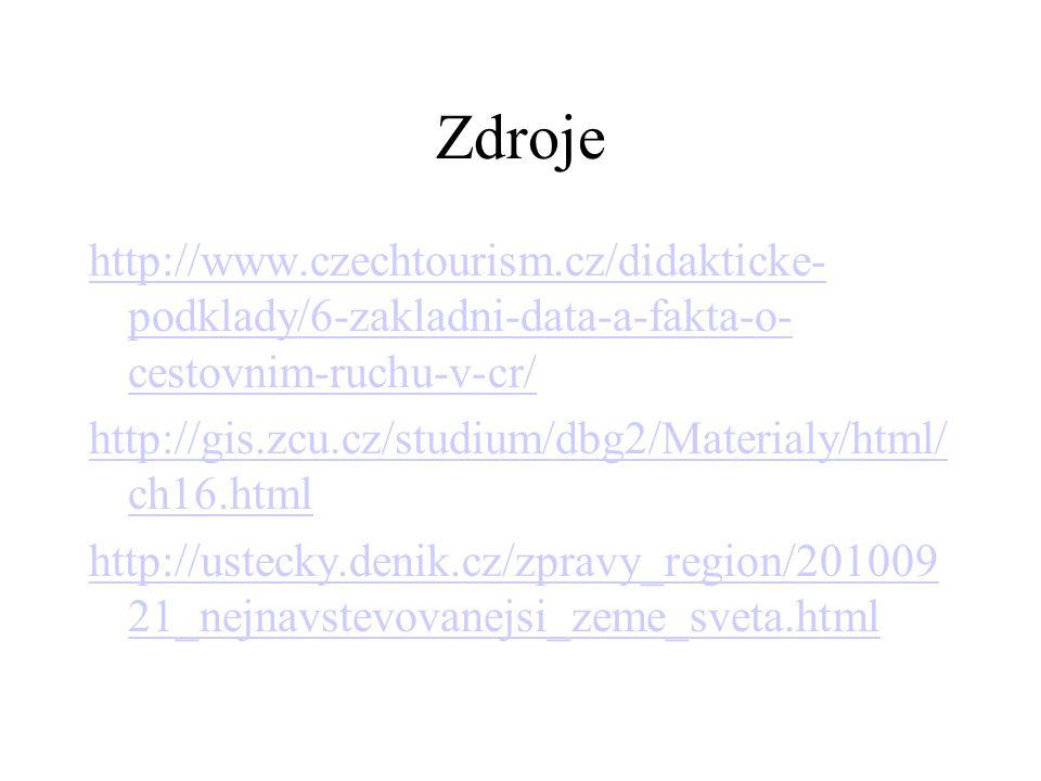 Zdroje http://www.czechtourism.cz/didakticke-podklady/6-zakladni-data-a-fakta-o-cestovnim-ruchu-v-cr/