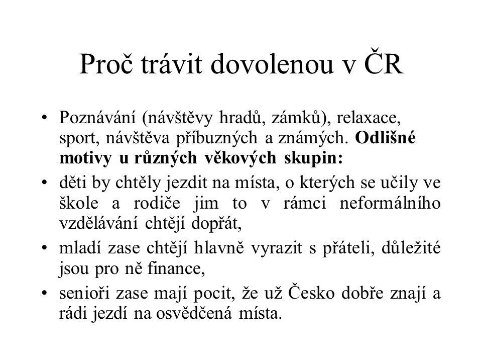 Proč trávit dovolenou v ČR