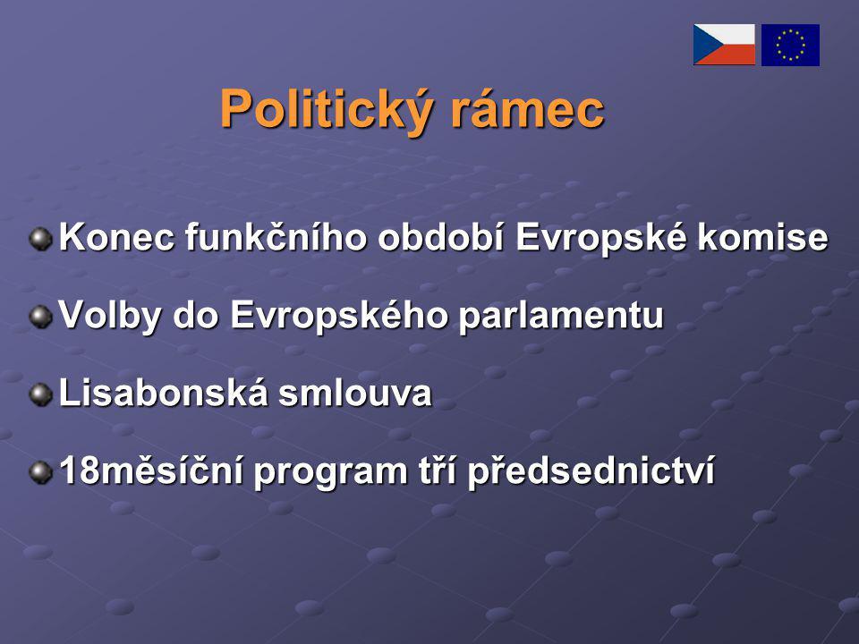 Politický rámec Konec funkčního období Evropské komise