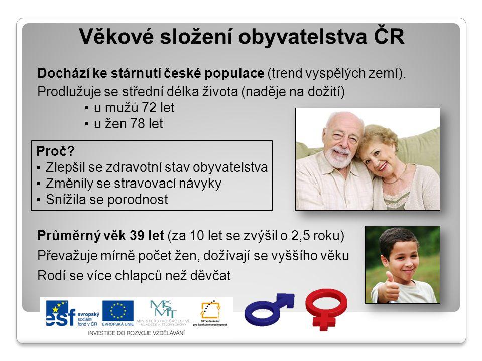 Věkové složení obyvatelstva ČR