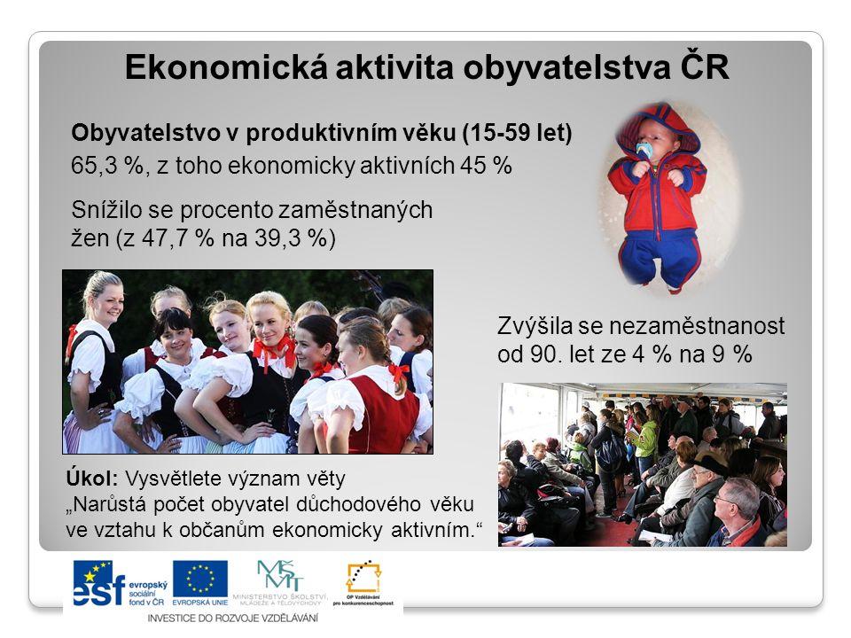 Ekonomická aktivita obyvatelstva ČR
