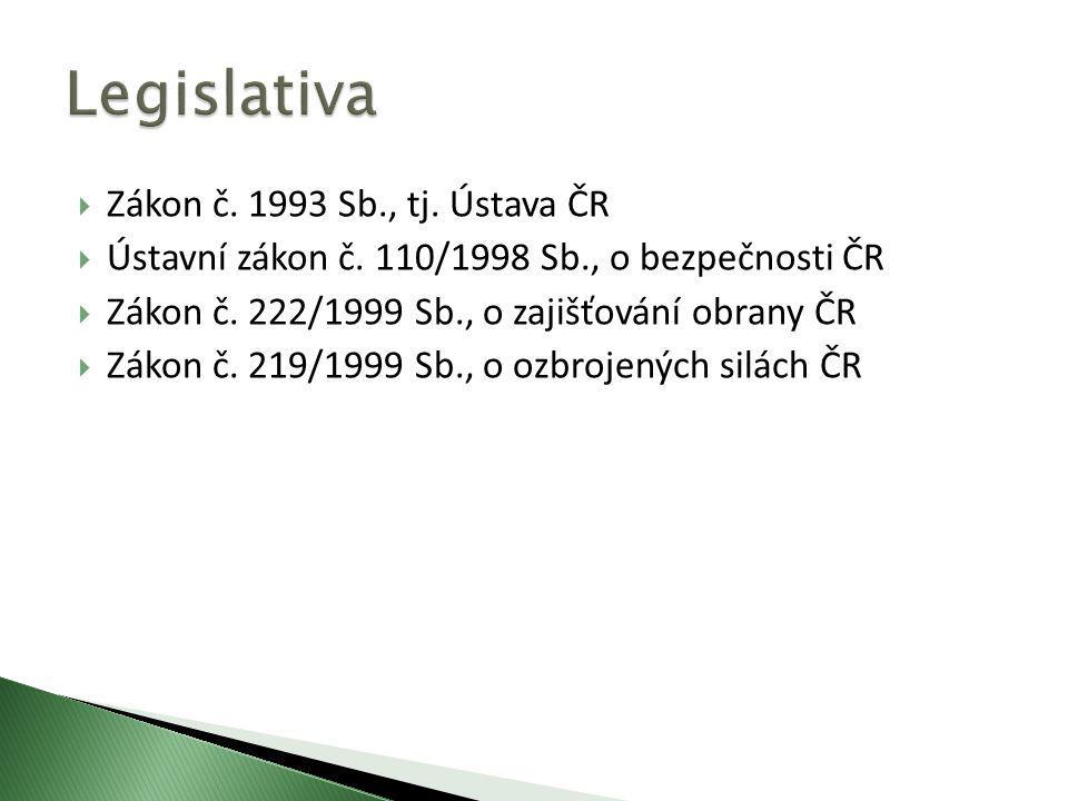 Legislativa Zákon č. 1993 Sb., tj. Ústava ČR
