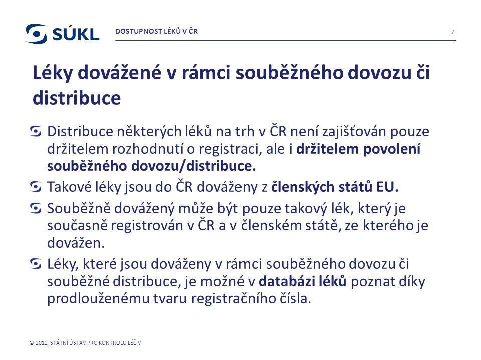 Léky dovážené v rámci souběžného dovozu či distribuce