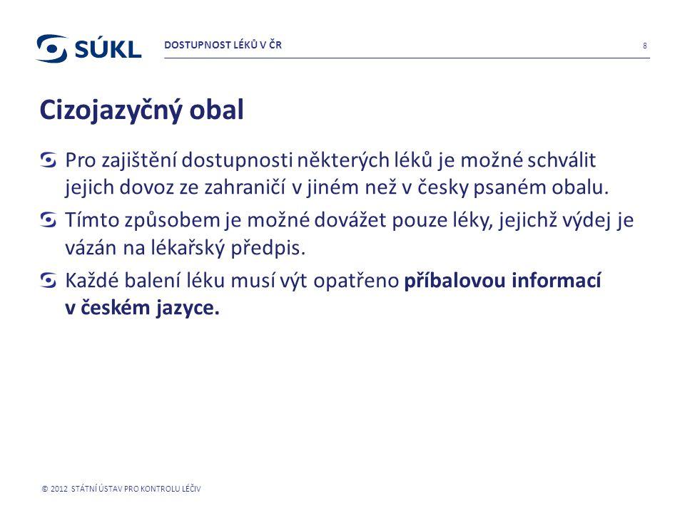 DOSTUPNOST LÉKŮ V ČR Cizojazyčný obal.