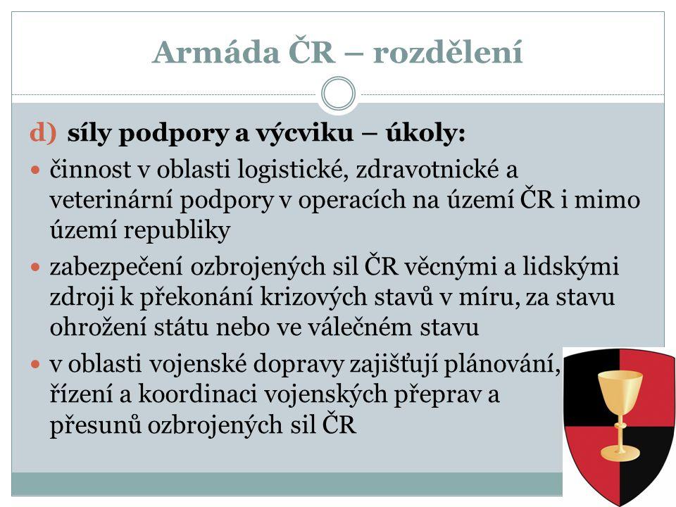 Armáda ČR – rozdělení síly podpory a výcviku – úkoly: