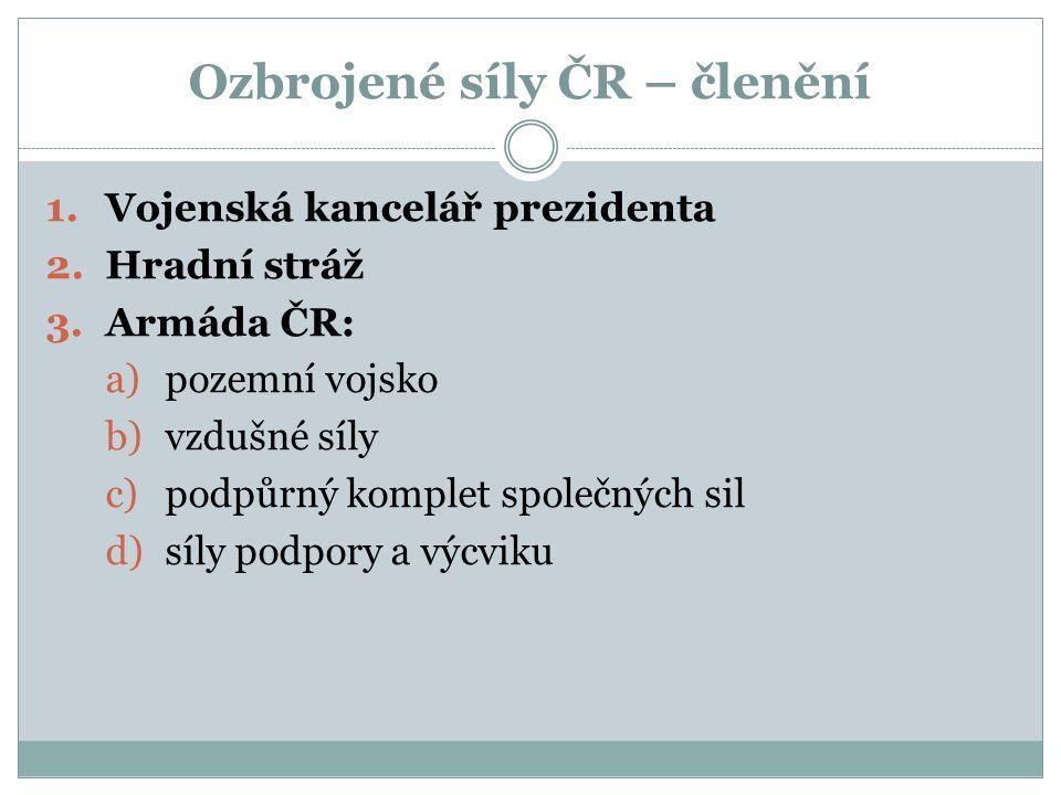 Ozbrojené síly ČR – členění