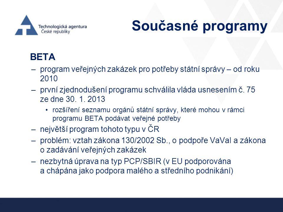 Současné programy BETA