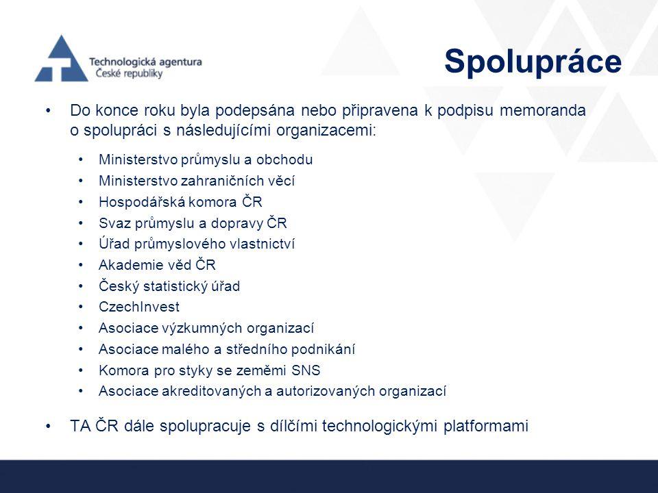Spolupráce Do konce roku byla podepsána nebo připravena k podpisu memoranda o spolupráci s následujícími organizacemi: