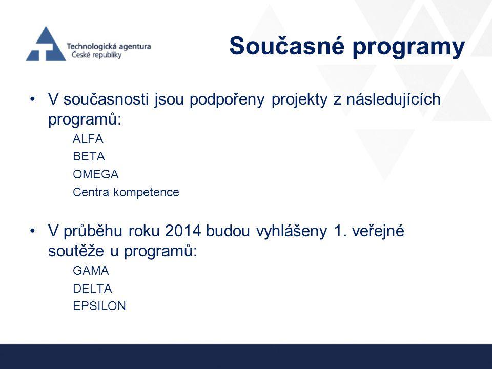 Současné programy V současnosti jsou podpořeny projekty z následujících programů: ALFA. BETA. OMEGA.