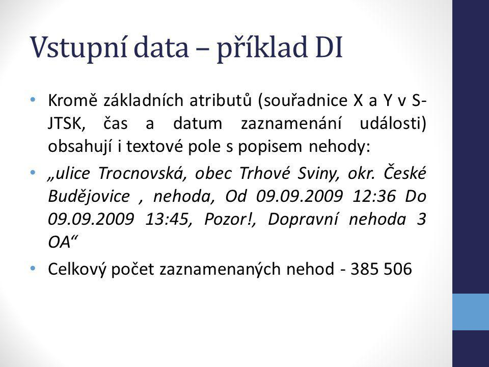 Vstupní data – příklad DI