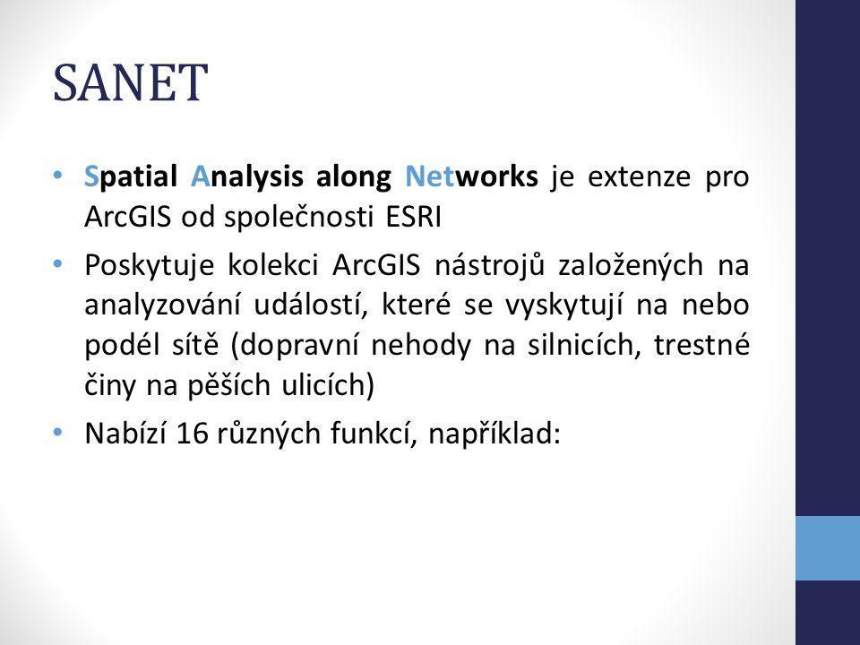 SANET Spatial Analysis along Networks je extenze pro ArcGIS od společnosti ESRI.
