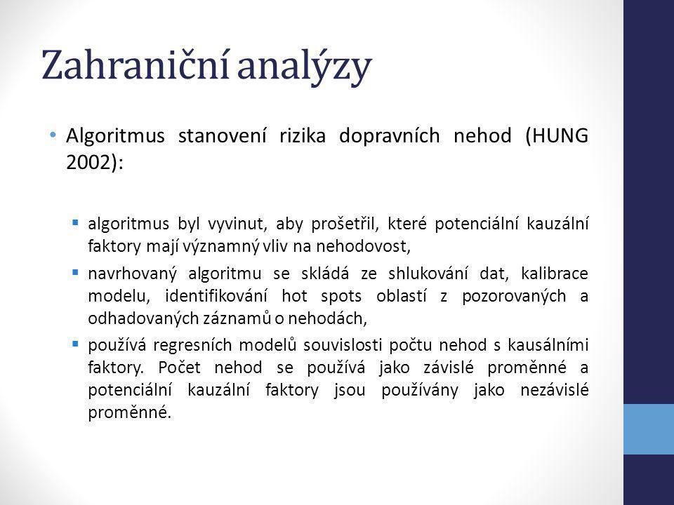 Zahraniční analýzy Algoritmus stanovení rizika dopravních nehod (HUNG 2002):