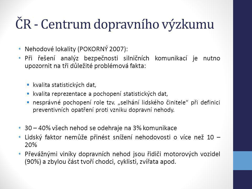 ČR - Centrum dopravního výzkumu