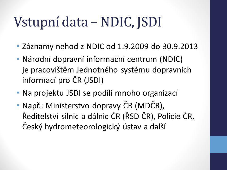 Vstupní data – NDIC, JSDI