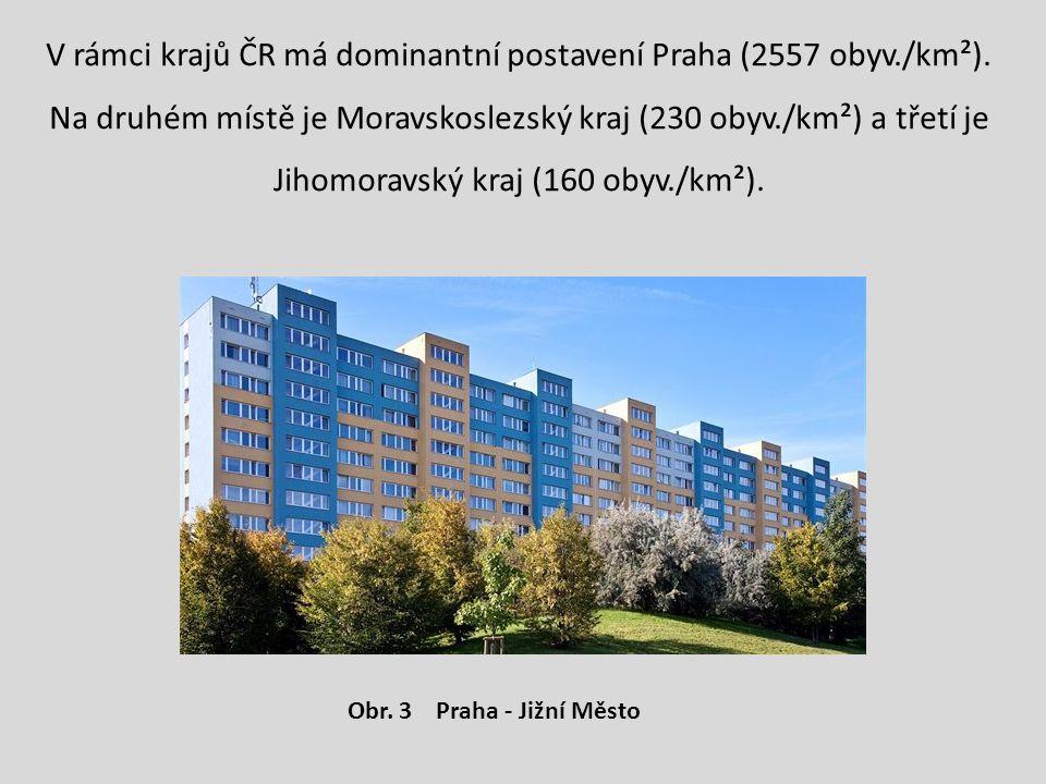 V rámci krajů ČR má dominantní postavení Praha (2557 obyv. /km²)