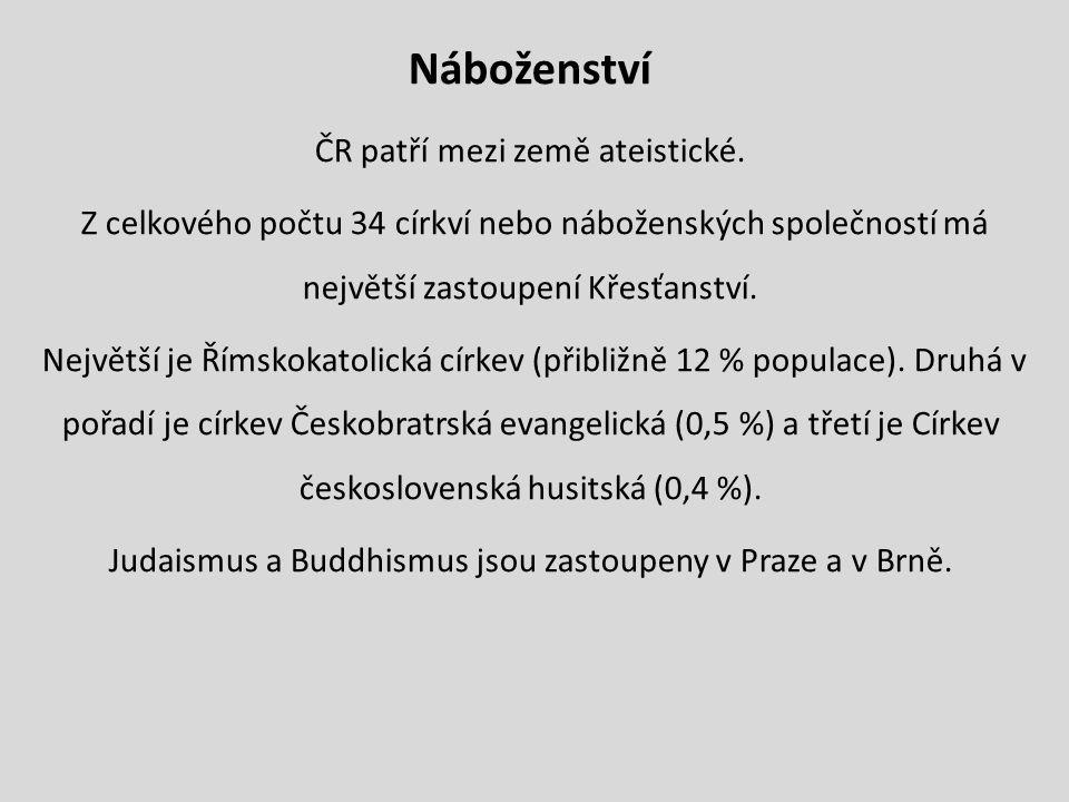 Náboženství ČR patří mezi země ateistické.