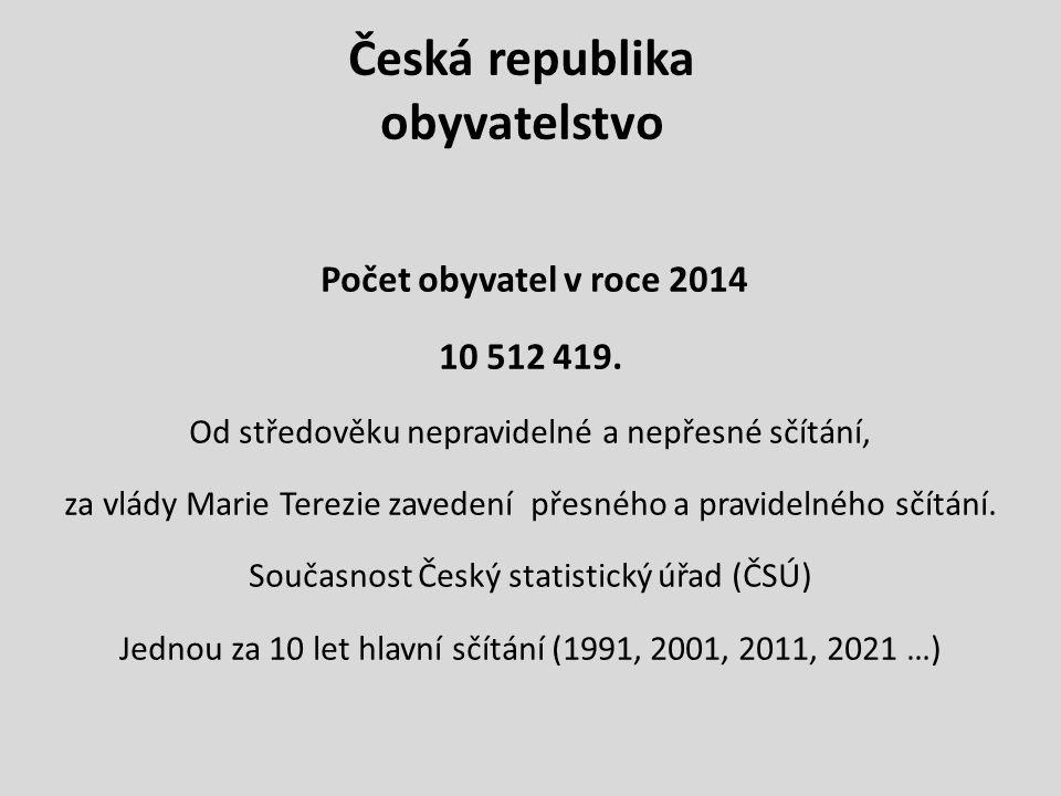 Česká republika obyvatelstvo