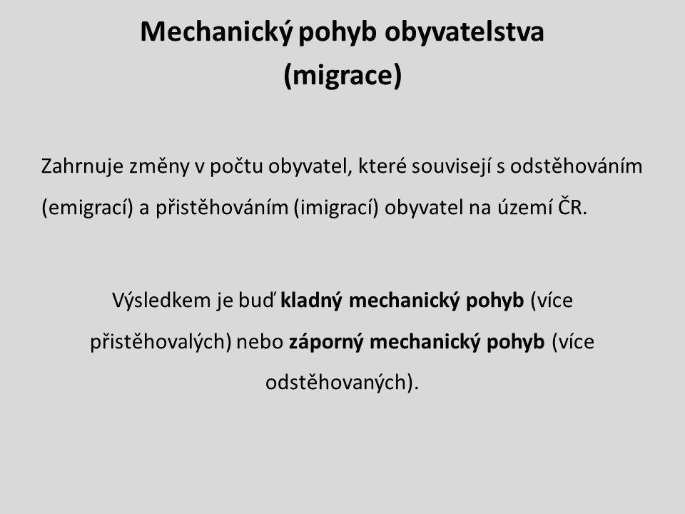 Mechanický pohyb obyvatelstva