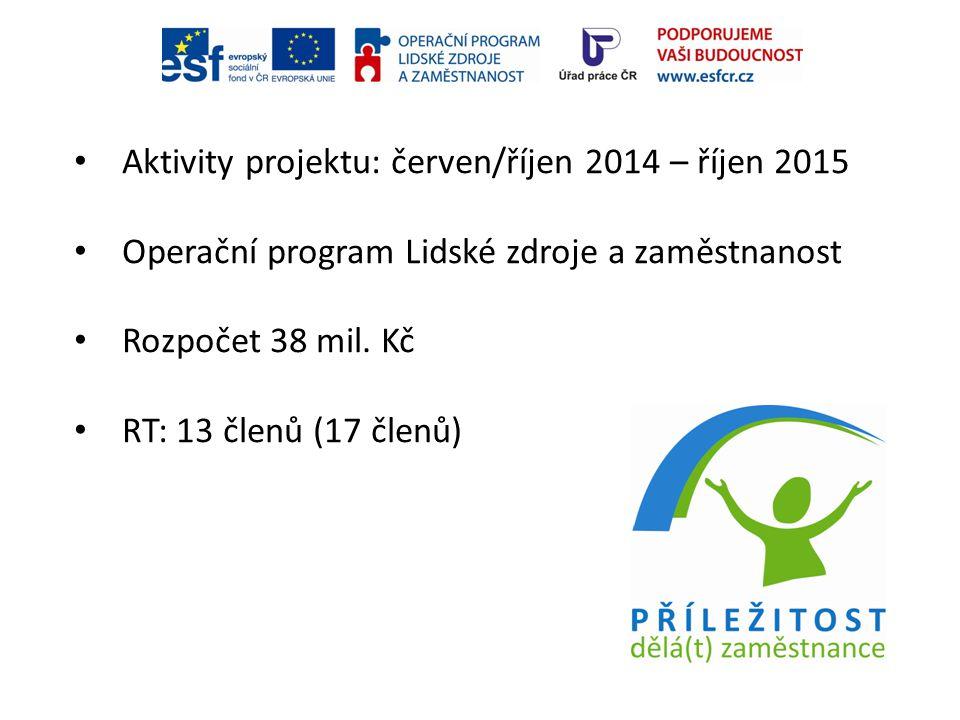 Aktivity projektu: červen/říjen 2014 – říjen 2015