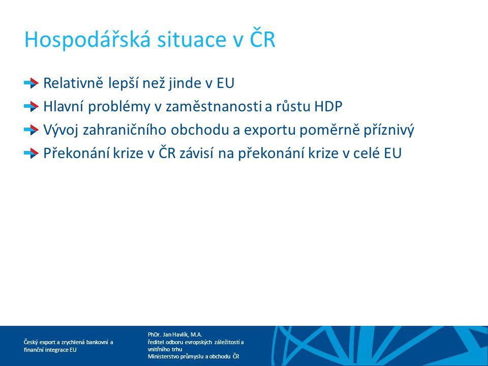 Hospodářská situace v ČR