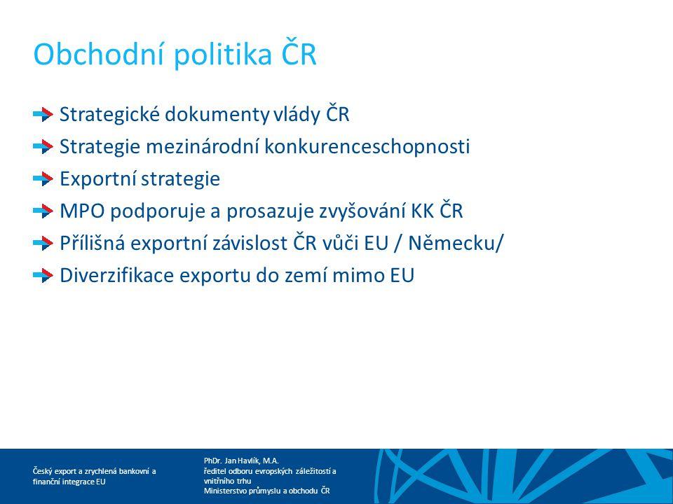 Obchodní politika ČR Strategické dokumenty vlády ČR