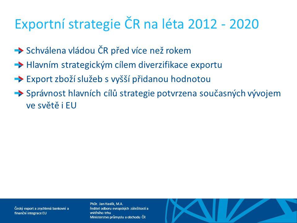 Exportní strategie ČR na léta 2012 - 2020