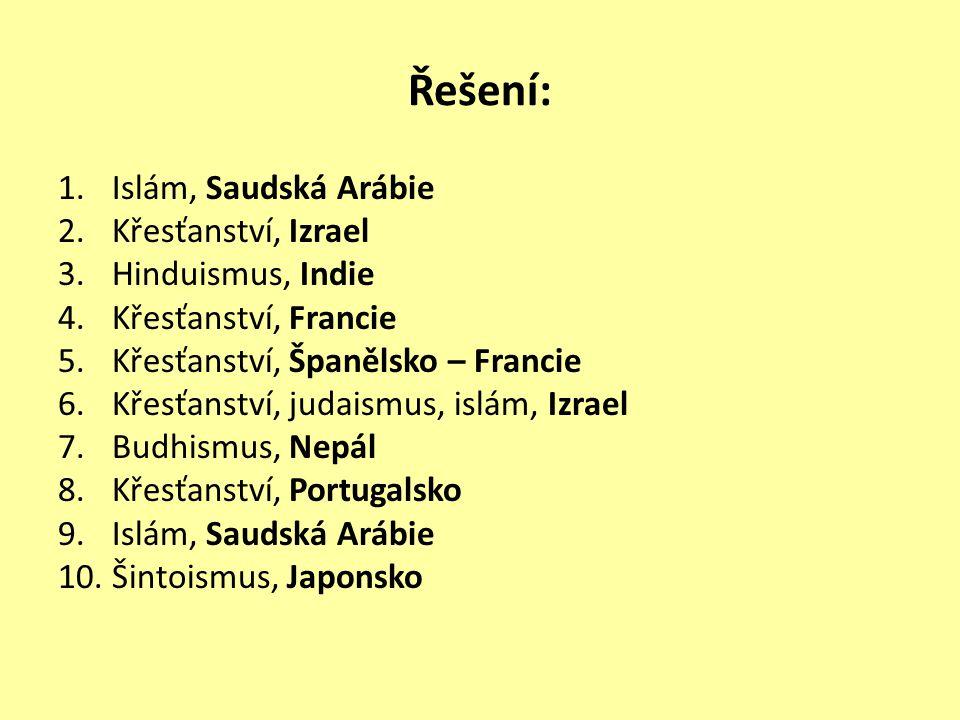 Řešení: Islám, Saudská Arábie Křesťanství, Izrael Hinduismus, Indie