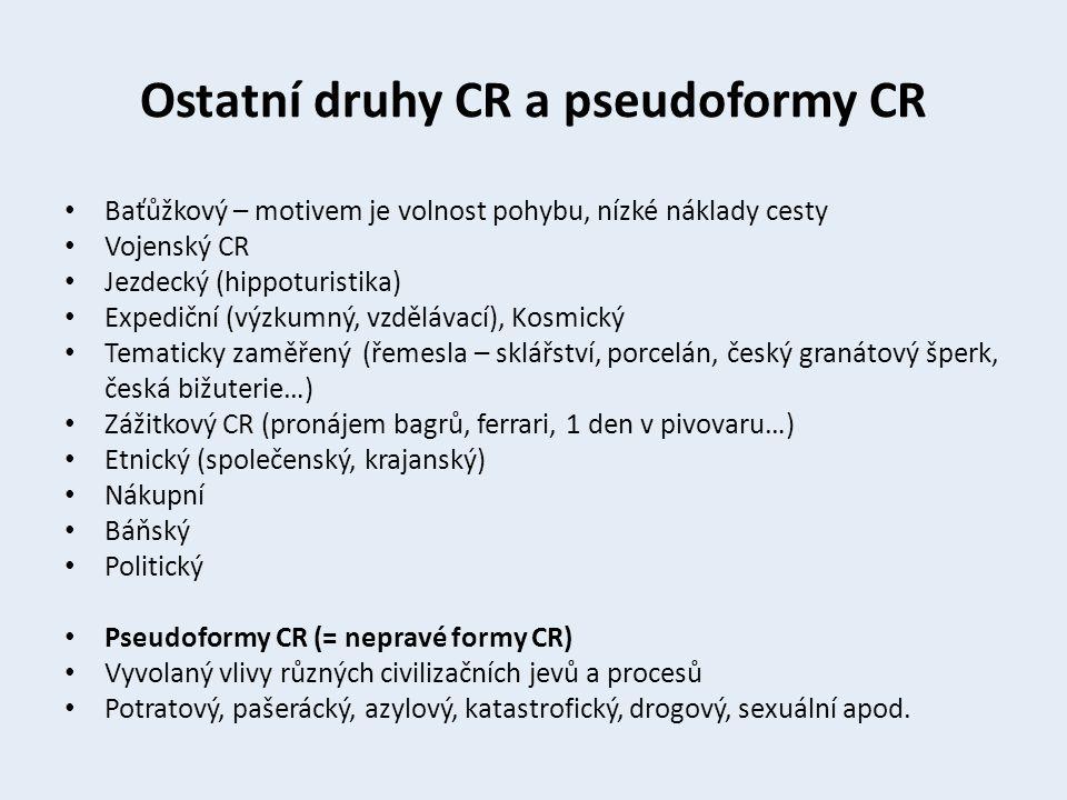 Ostatní druhy CR a pseudoformy CR