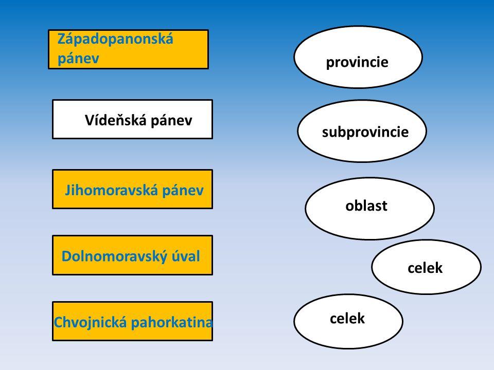 Západopanonská pánev provincie. Vídeňská pánev. Vídeňská pánev. subprovincie. Jihomoravská pánev.