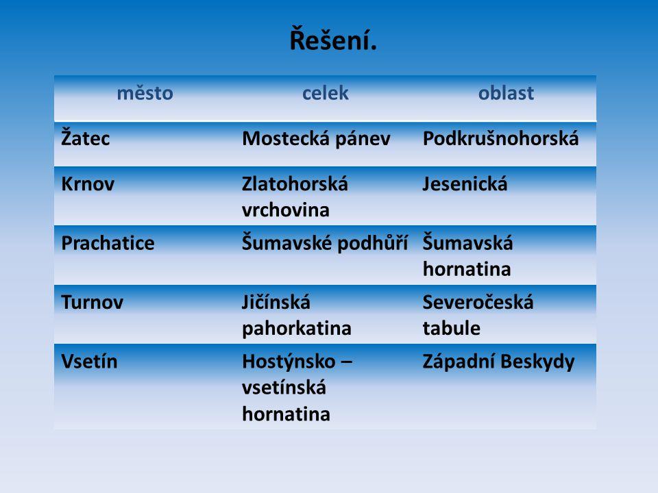 Řešení. město celek oblast Žatec Mostecká pánev Podkrušnohorská Krnov