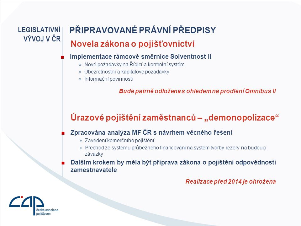 Legislativní vývoj v ČR